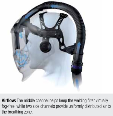 3M Speedglas 25-1101-20SW Welding Respirator Features The 9100-Air Welder's Helmet