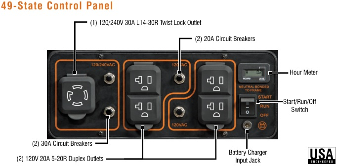 http://www.netzerotools.com/assets/images/generac/gp-series/gp6500e/Generac-GP6500E-5941-Portable-Generator-Control-Panel.jpg