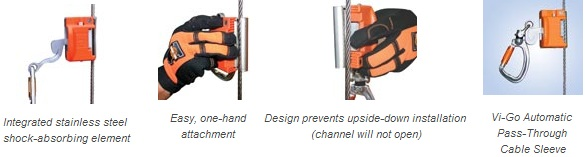 Miller Vi-Go Fall Arrest Protection Innovative Features