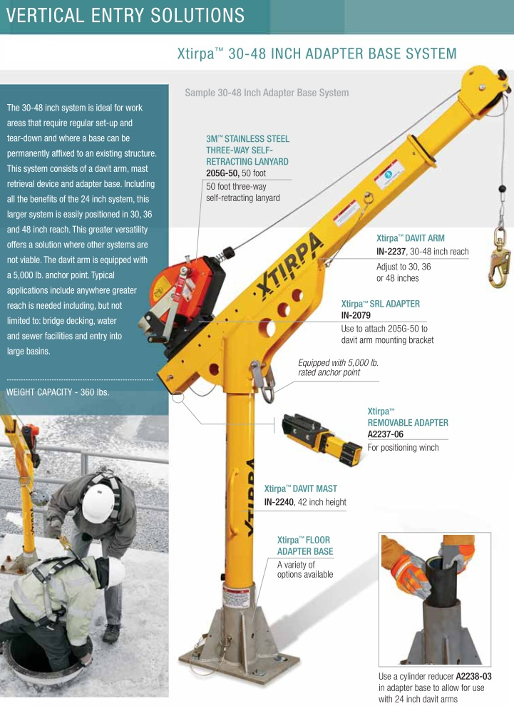The 3M Xtirpa Confined Space Entry System May Be Configured Based On Your Specific Your Needs