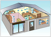 Ensure Ventilation System's Efficiency By Actively Monitoring System Balance And Controlling Airflow In Your Residence.