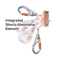 Integrated Shock Absorbing Element for Miller GlideLoc Ladder Climbing Fall Arrset System
