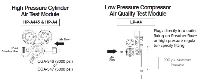 Air Systems International Grade-D Air Quality Test Kit For Compressed Cylinder Air & Compressor Air