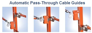 Miller Vi-Go Automatic Pass Through Cable Guides